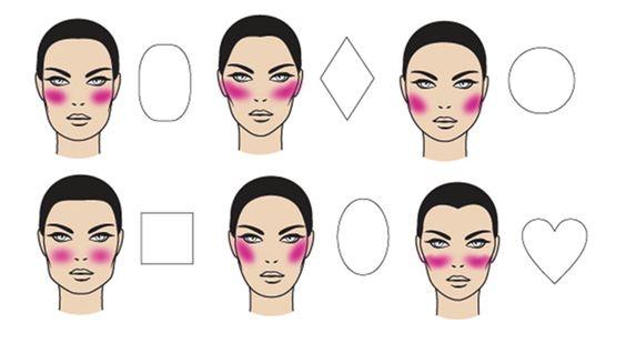 Cómo Aplicar Rubor según tu rostro
